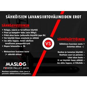 Maslog Oy